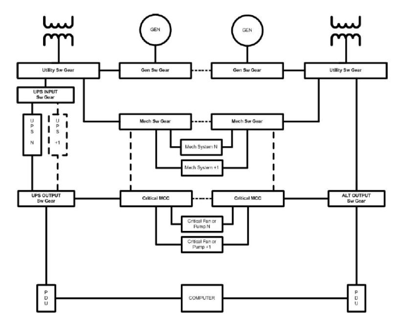 Esquemas de cpds con distintos tiers aodbc for Architecture 1 tiers